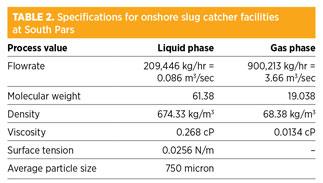 fluid dynamics and slug catcher Otc 23970 design challenges of the world's largest slug catcher lowell c thronson computational fluid dynamics.