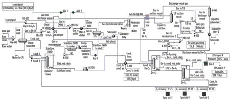Sg1929x moreover Ethylene Plant Process Flow Diagram Wiring Diagrams besides Plumbing Vent Definitions furthermore Piping Geometry moreover Centrifugal  pressors Suction And Discharge Shutdown Valves And Discharge Check Valves. on steam condensate piping design