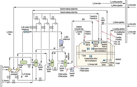 basic wiring diagram with Minimize Evaporation Losses By Calculating Boiloff Gas In Lpg Storage Tanks on About Enigma and Its Decryption likewise Relay Interfacing Arduino Tutorial together with Littleswan XPB30 5 washing machine principle circuit besides Electrical Wiring Diagrams For Dummies together with Watch.