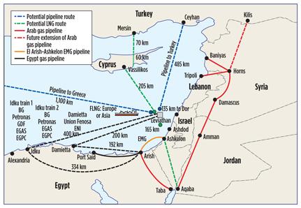 Israeli Natural Gas Pipeline